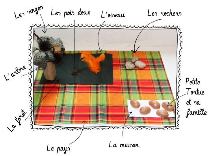 Petit Tortue.jpg