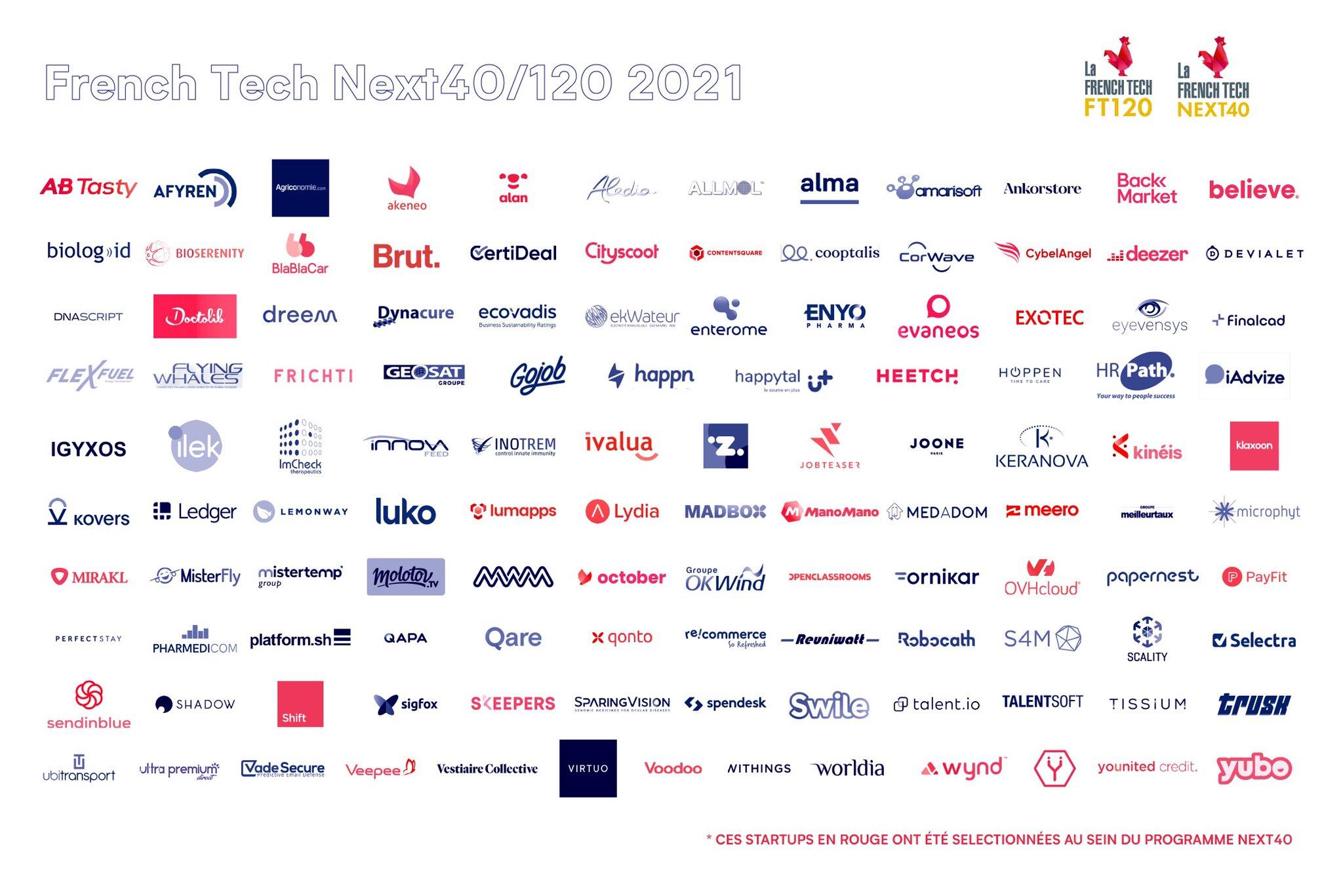 Innovation en Outre-mer : Les entreprises ultramarines All Mol Technology et Réuniwatt, lauréates une seconde fois du French Tech Next40/120
