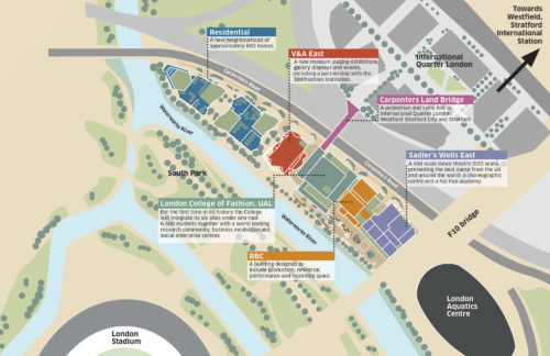 Stratford Waterfront Masterplan
