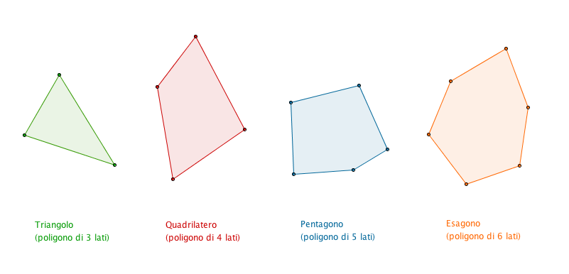 Il poligono regolare convesso concavo geometria piana for Piani di casa ottagono