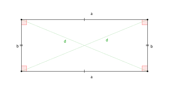 area del rettangolo perimetro diagonale formule