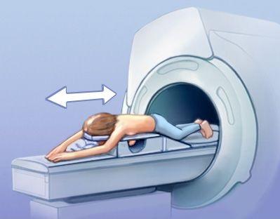 Методика МРТ груди
