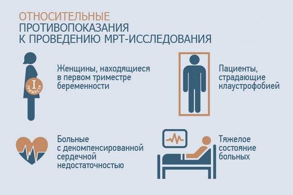 Относительные противопоказания к МРТ