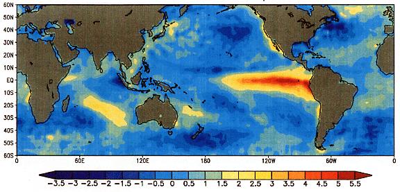 El Niño december 1997