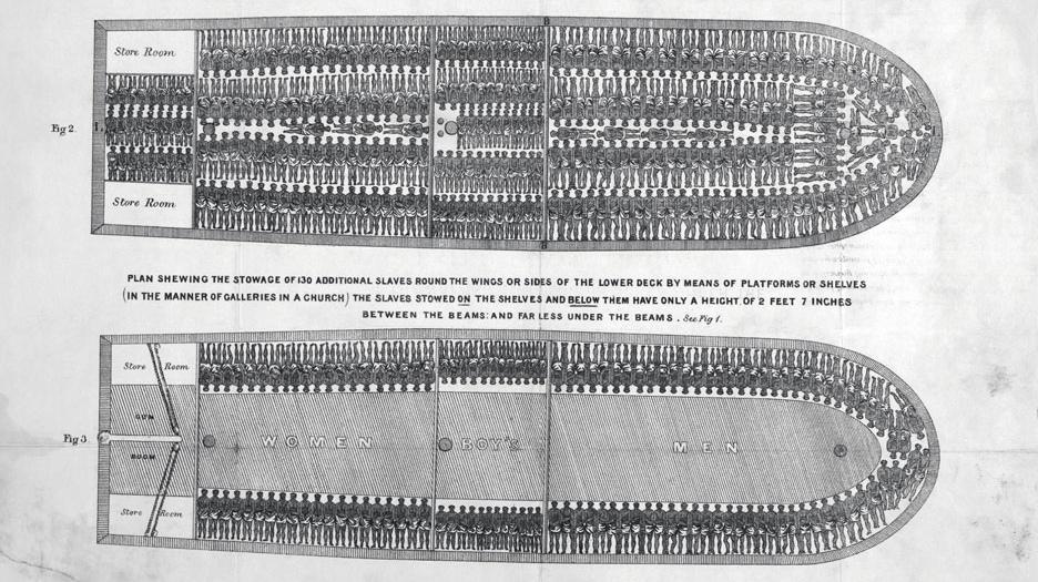 Het slavenschip Brookes (eind 18e eeuw). Tegenstanders van slavernij gebruikten deze afbeelding in hun campagnes.