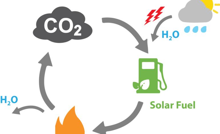 DIFFER-Solar-Fuels