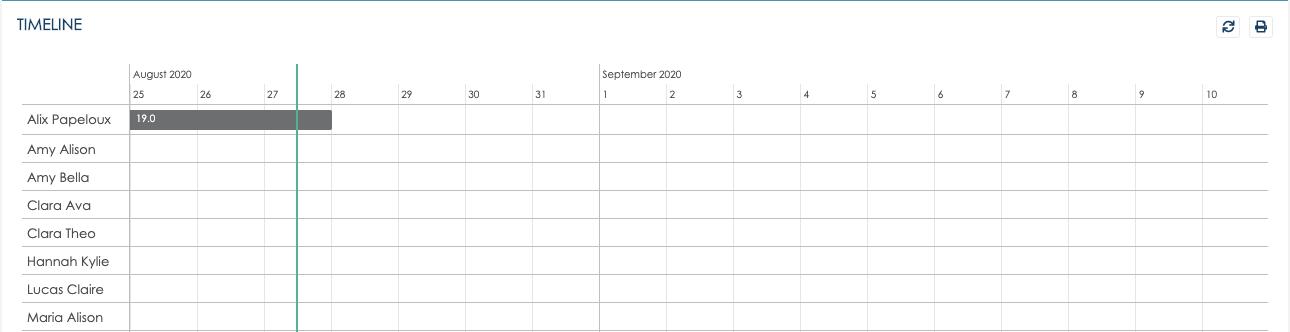 Liste de projets