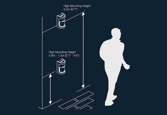 Optex tech tip high mounting height blog card