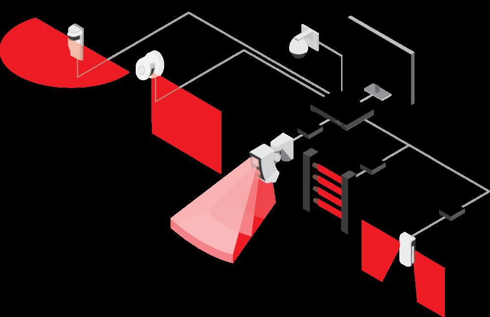 Optex dahua integration schematic