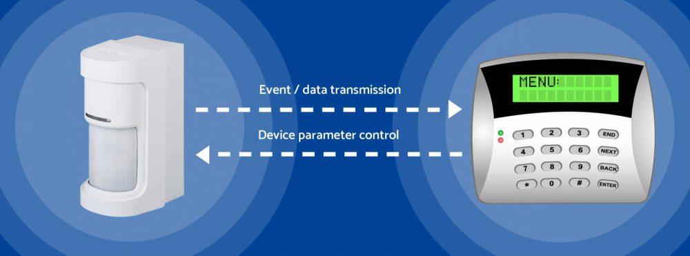 Optex detectors bi directional communication wxs vxs qxi bxs wxi