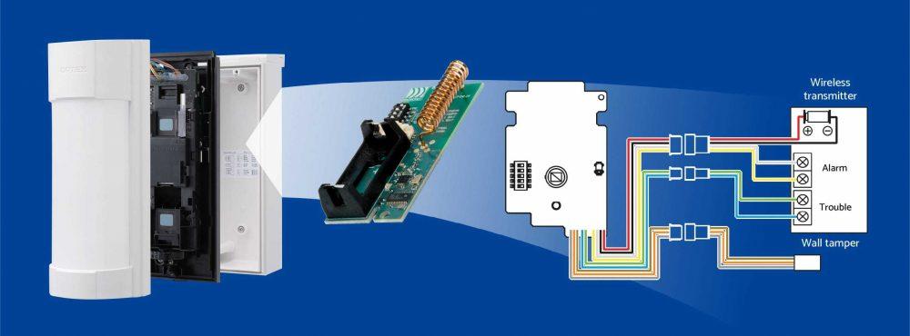 Optex detectors uni directional wireless integration