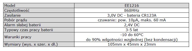 INOVONICS EE1216 specyfikacja PL