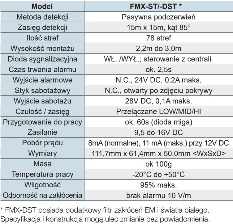 Optex Fmx St Dst Specyfikacja Pl