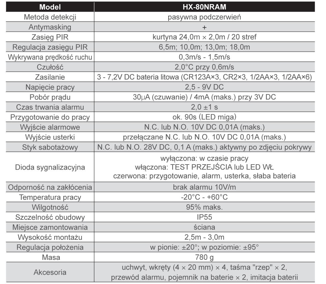 Optex Hx 80 Nram Specyfikacja Pl