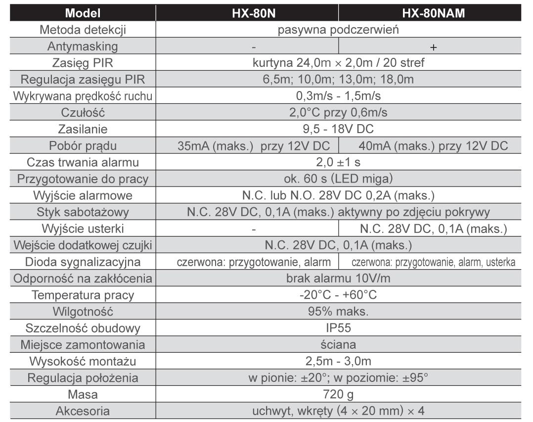 Optex Hx 80 N Nam Specyfikacja Pl
