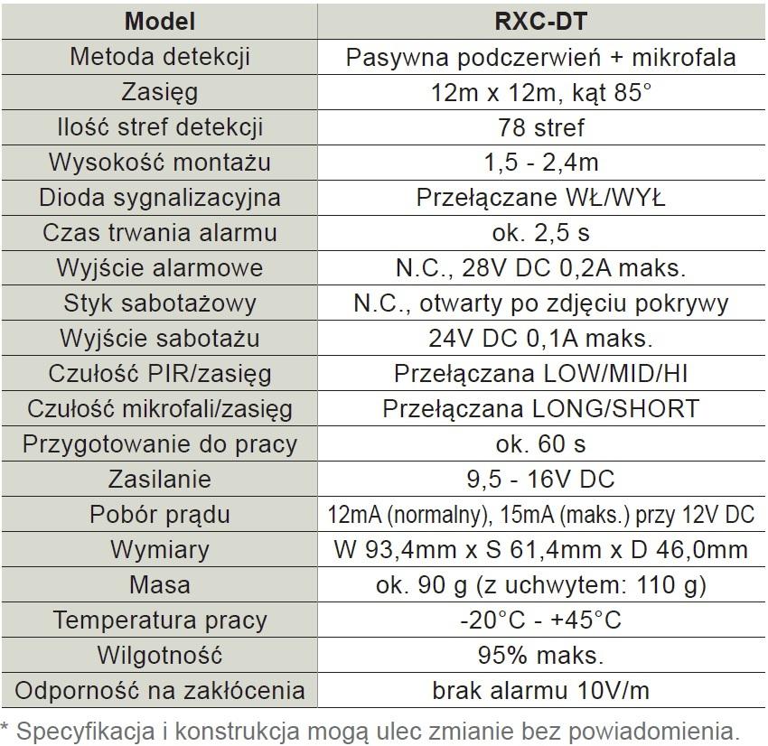 Optex Rxc Dt Specyfikacja Pl