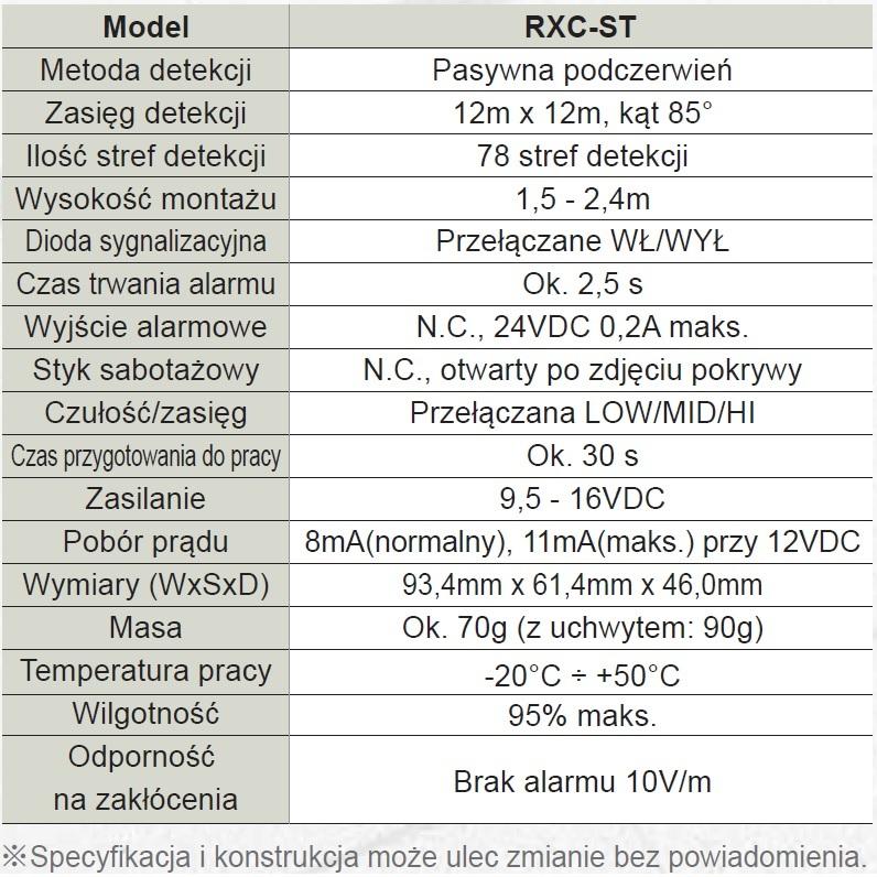 Optex Rxc St Specyfikacja Pl