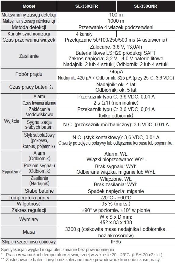 Optex Sl 350 Qfr 350 Qnr Specyfikacja Pl