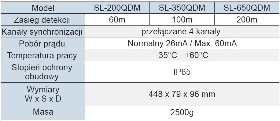 Optex Sl Qdm Specyfikacja Pl