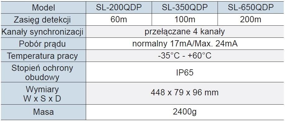 Optex Sl Qdp Specyfikacja Pl