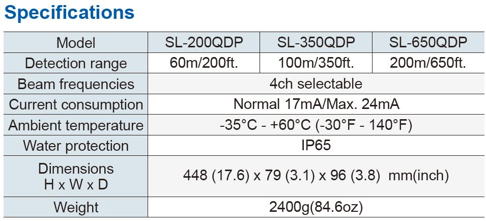 Optex Sl 200Qdp Specifications