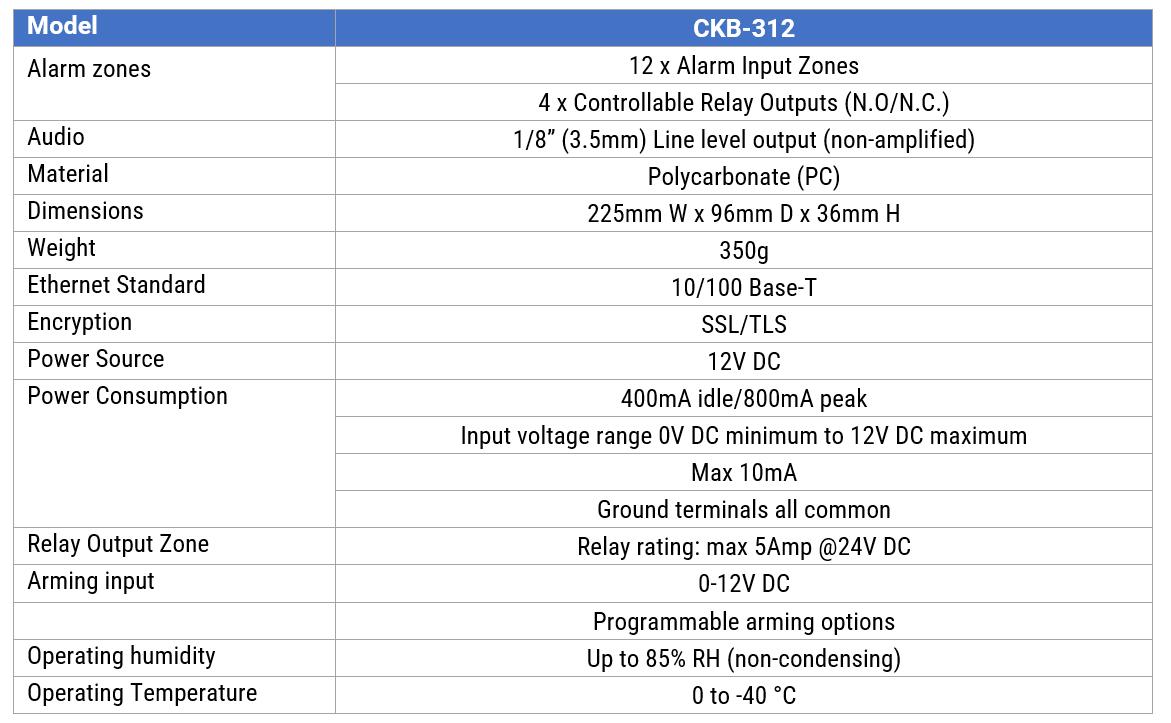 Optex bridge ckb 312 technical specifications
