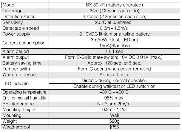Optex Bx 80Nr Specs