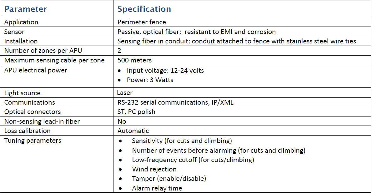Optex Fd322 Specs