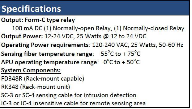 Optex Fd348R Specs