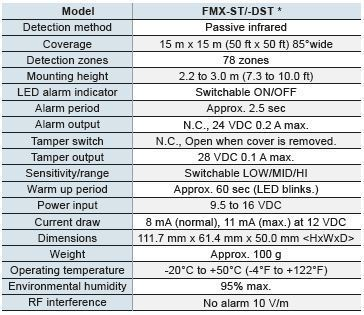 Optex Fmx St Dst Specifications