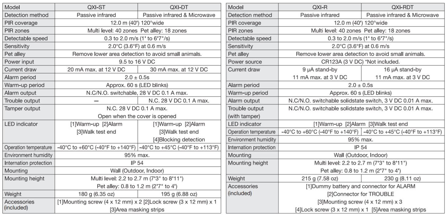 Optex qxi series specifications en