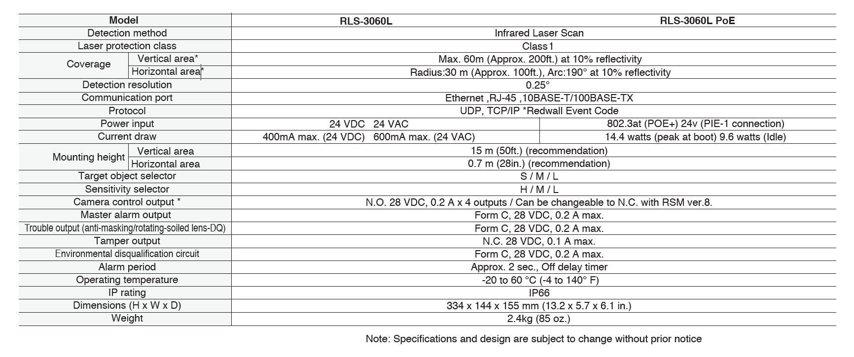 Optex Rls 3060L Specifications