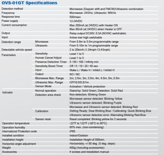 Optex Viik Ovs 01Gt Specifiations En 05032018