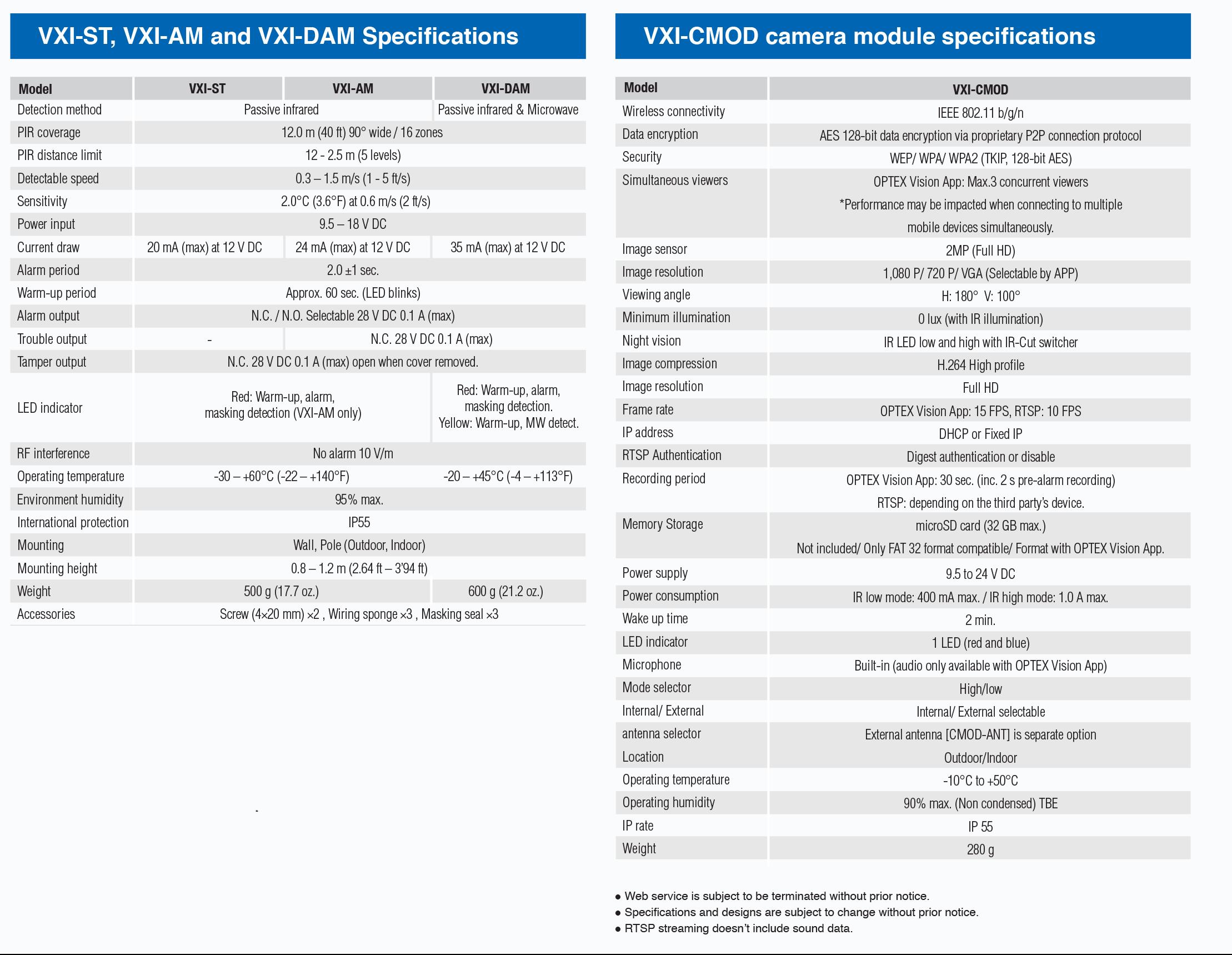 Optex vxi cmod kit specifications en