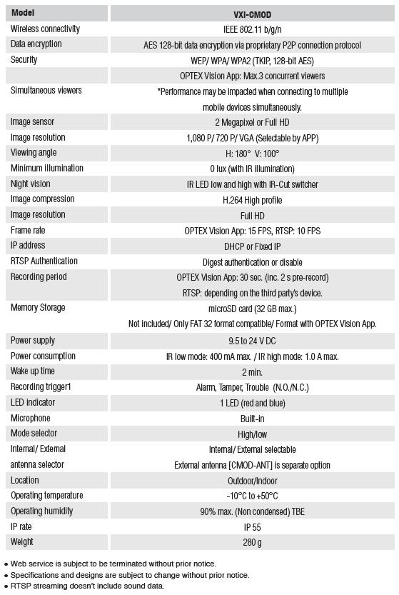 Optex vxi cmod specifications en