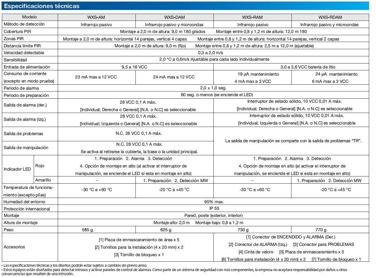 Optex wxs especificaciones tecnicas