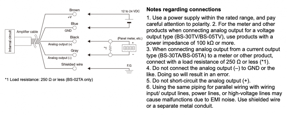 BS Series Dimensions Connection diagra