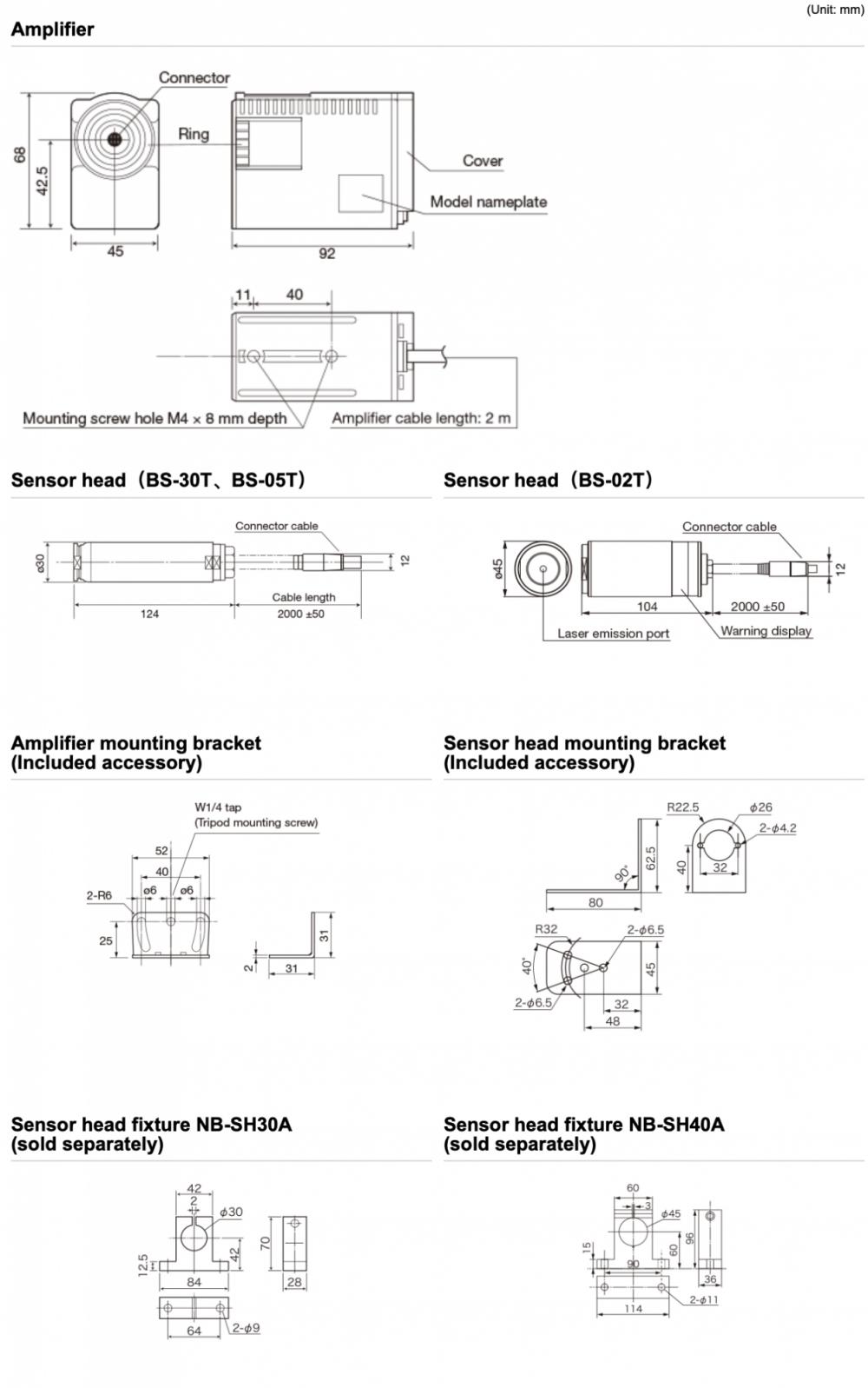 BS Series Dimensions Dimensions