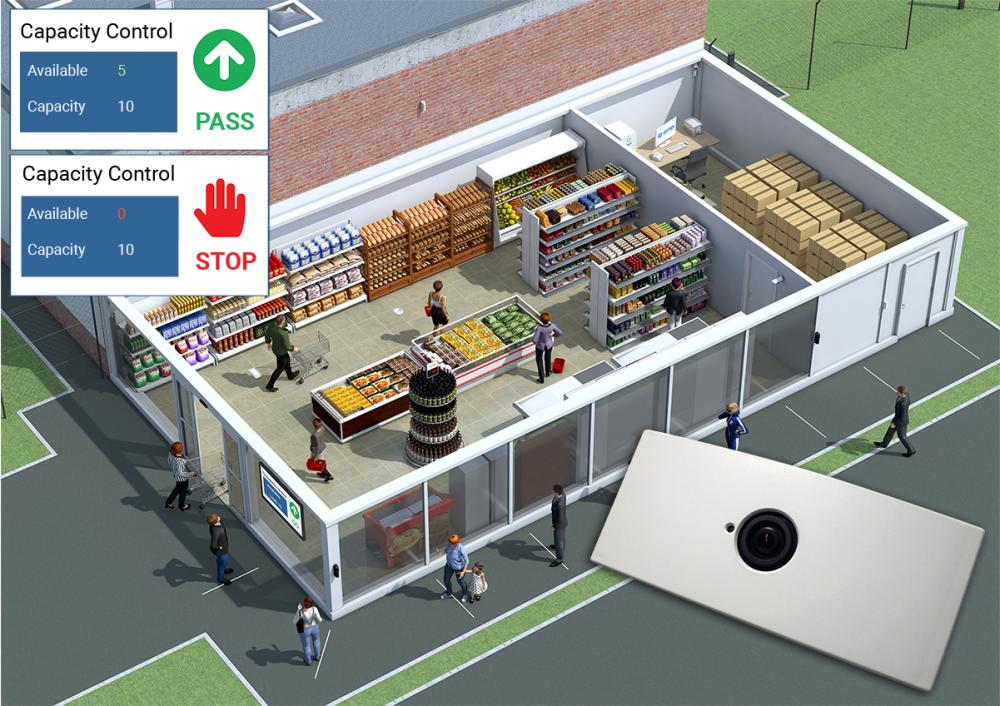 AKRIBOS Retail store social distancing akribos EN