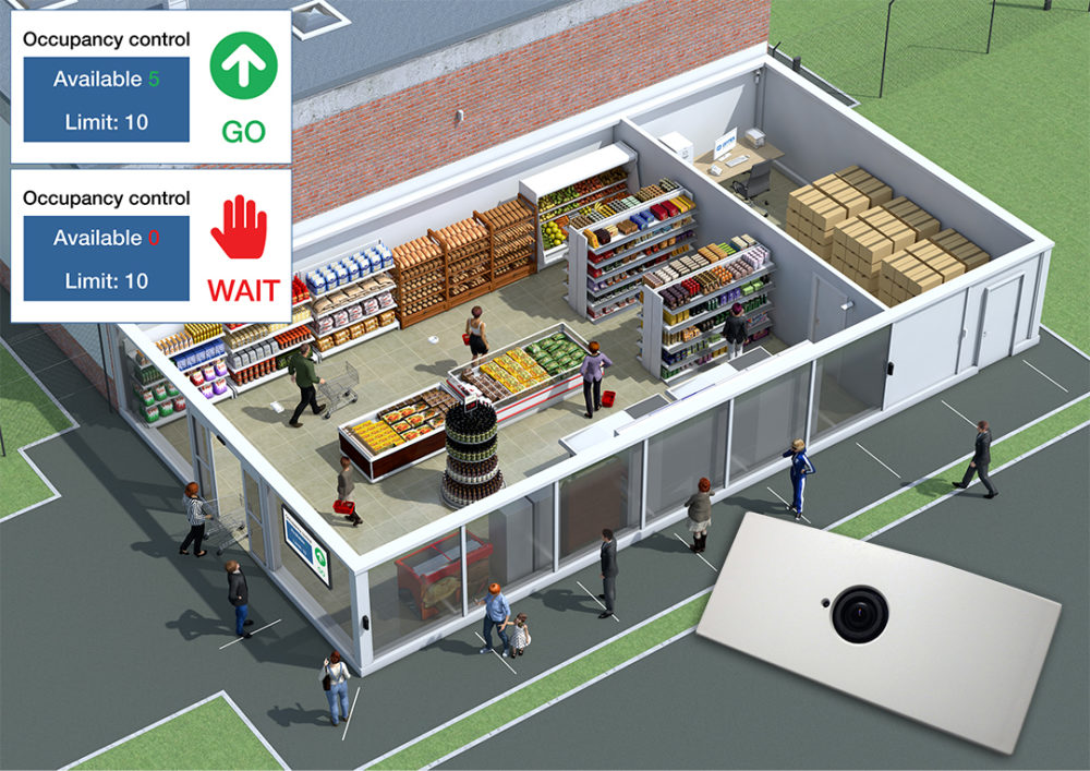 Optex social distancing solution retail store