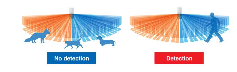 Tech Tip Animal tolerance for outdoor detection newsletter