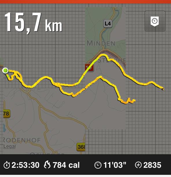 calorieën van een hike