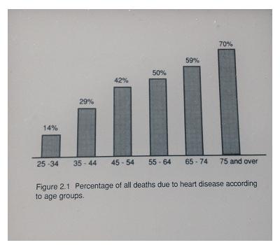 onderzoek hart- en vaatziekten