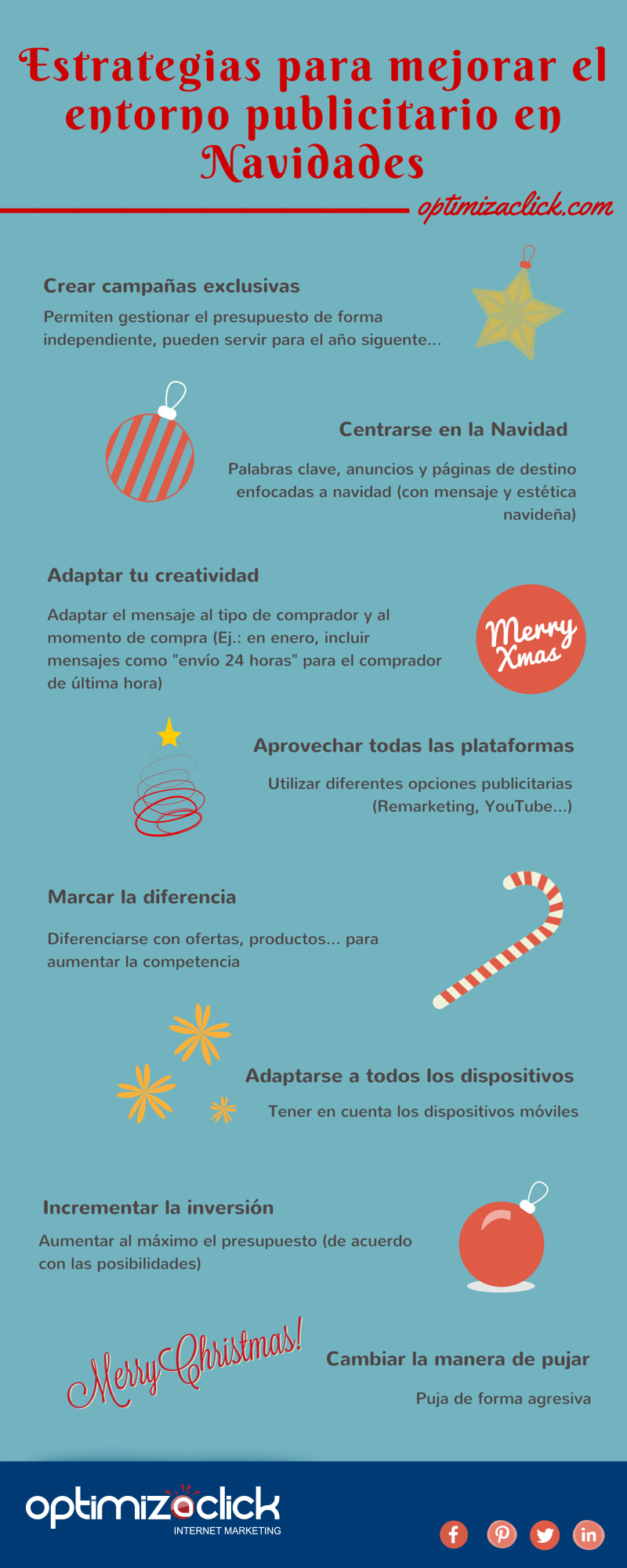 adwords infografía