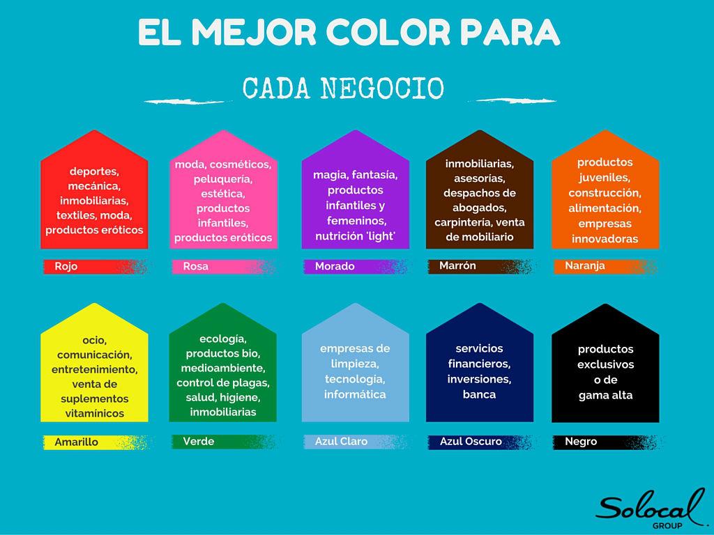 infografia psicologia de los colores