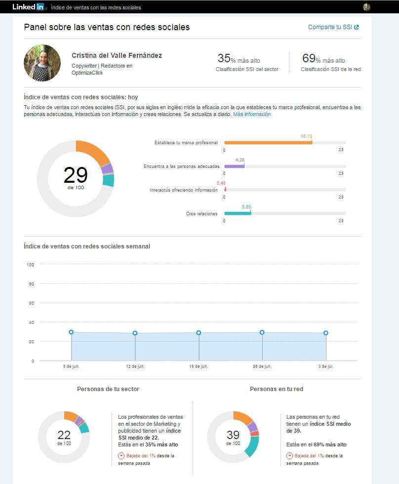 Agencia de publicidad especializada en Redes Sociales
