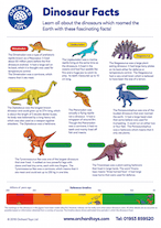 Dinosaur Facts 3