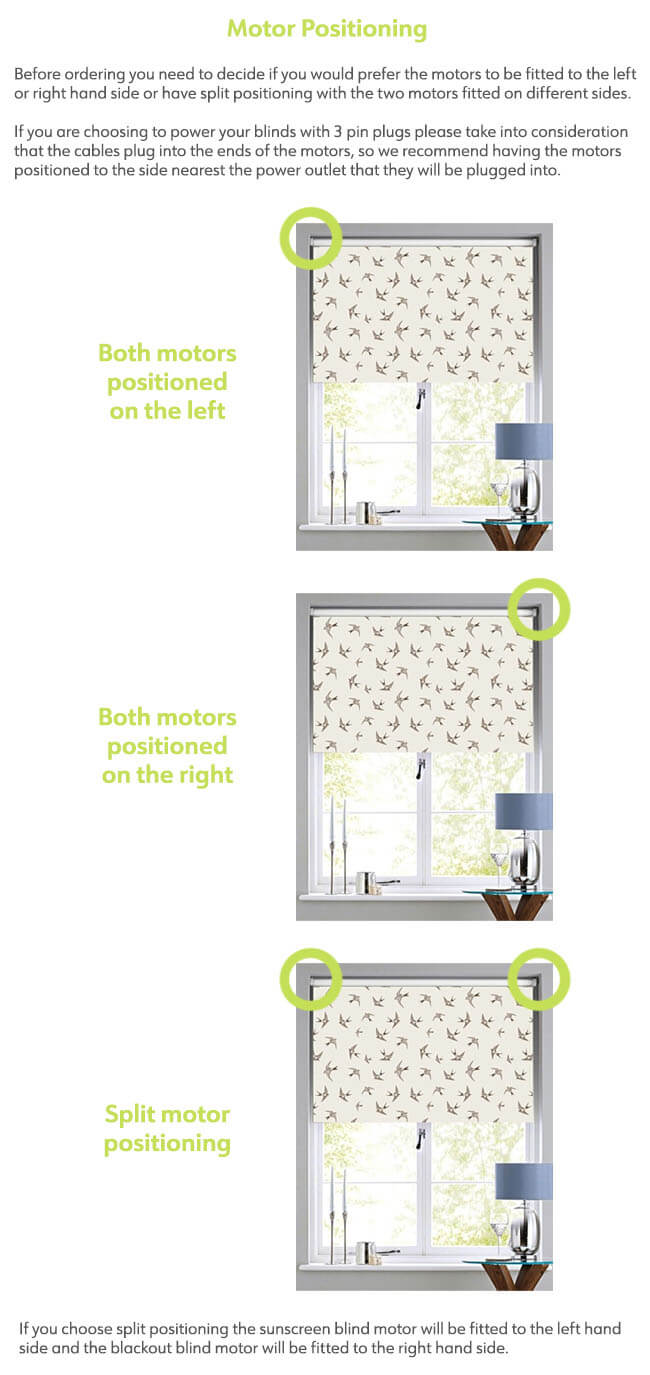 Electric Double Roller Blind Motor Positions