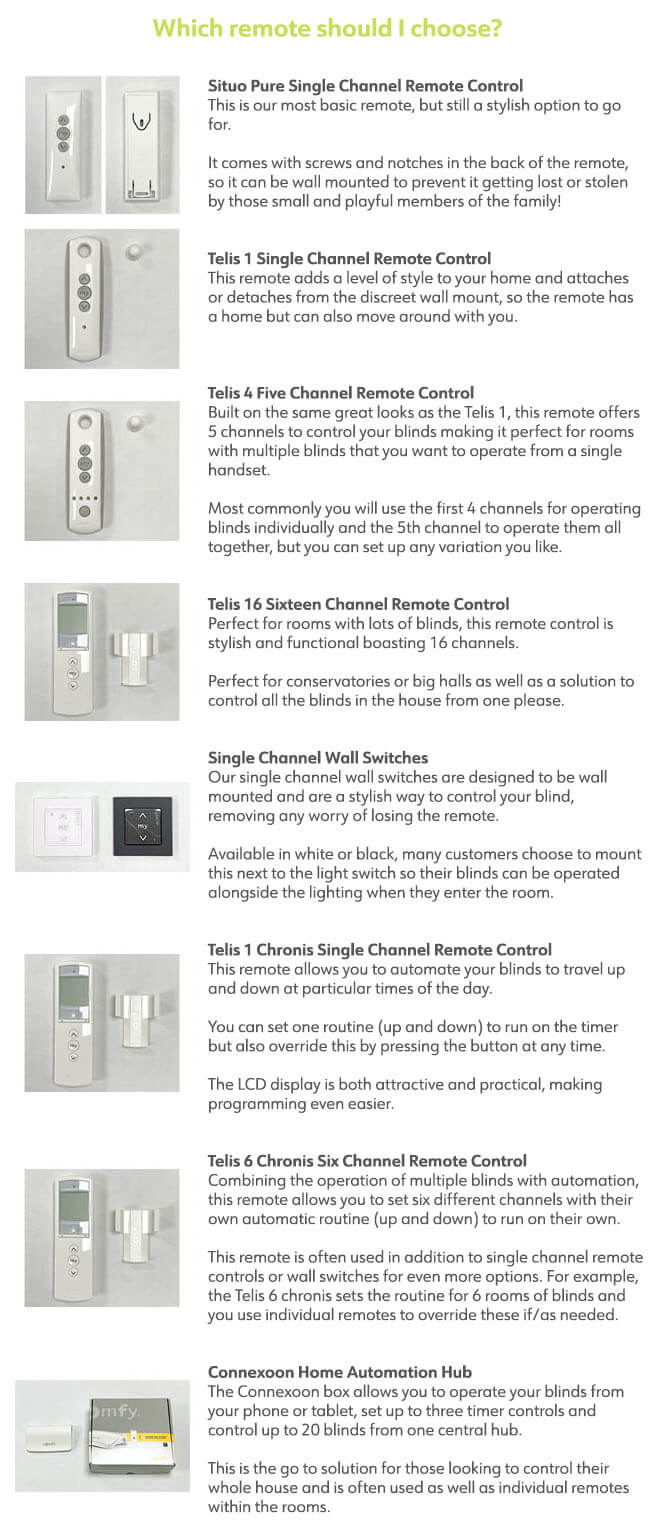 Electric Roller and Roman Blinds Remote Options