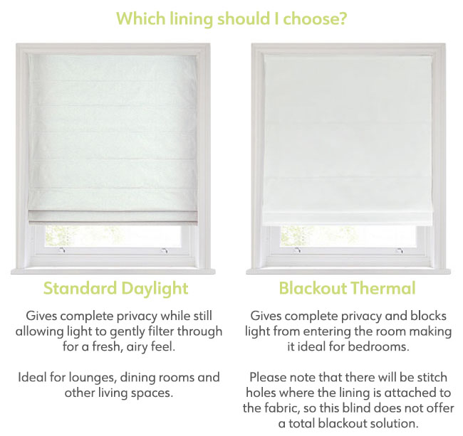 Roman Blind Lining Options